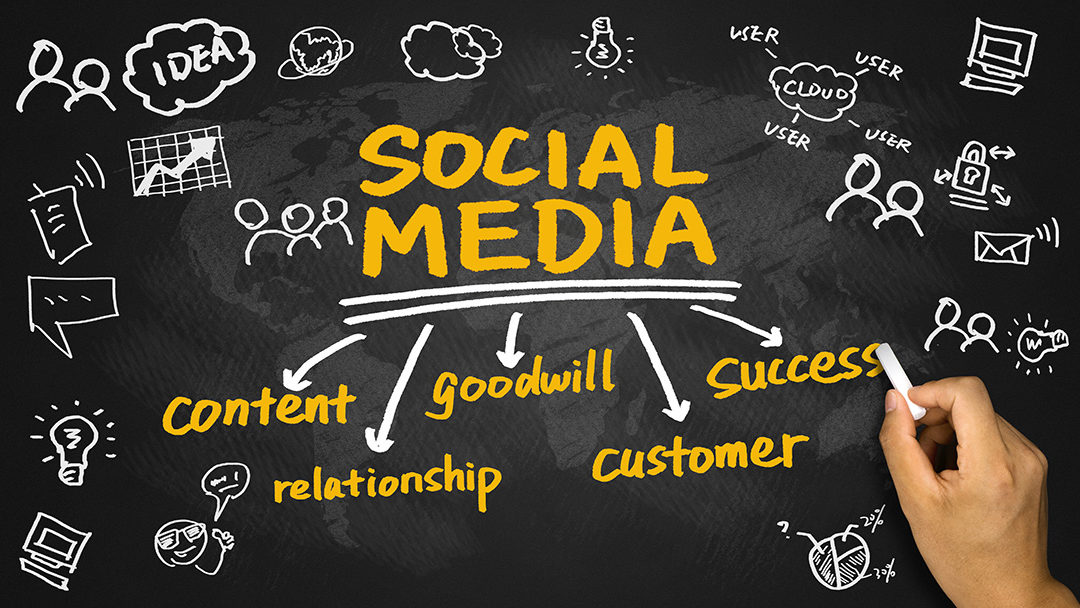 Social Media interaction and Naples Real Estate Marketing